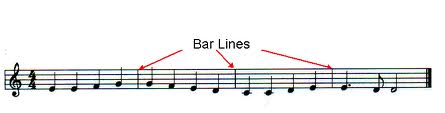 Bar-Lines